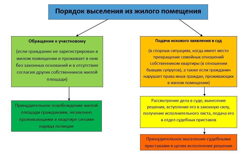 Заполняем форму 4 Отчет о движении денежных
